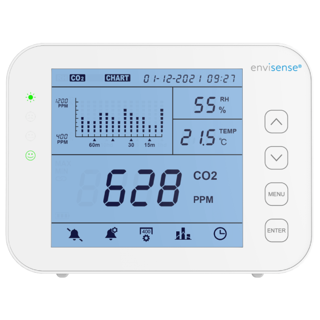 EnviSense CO2 meter front